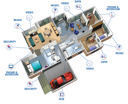 wiring your houston home for smart systems